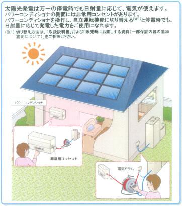太陽光発電システムの自立運転機能